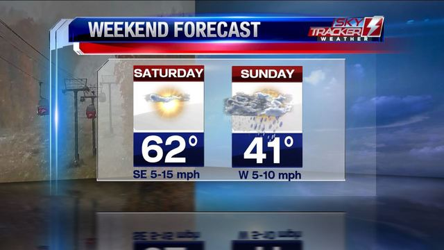 Weather: Drastic Changes This Weekend (11/18 AM)