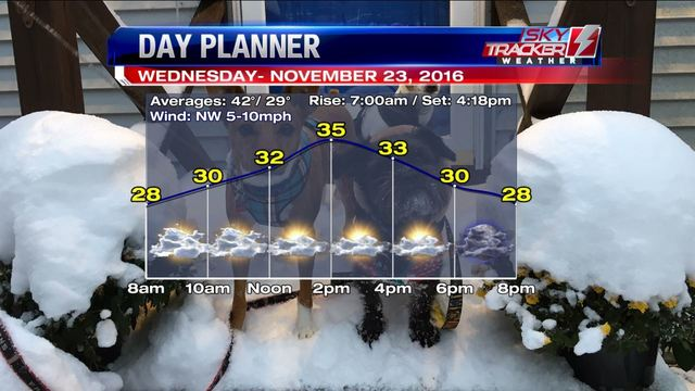 Weather: Travel & Thanksgiving Outlook (11/22/2016)