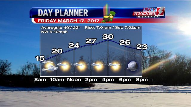 Weather: Pretty Quiet but Cold (3/16/2017)
