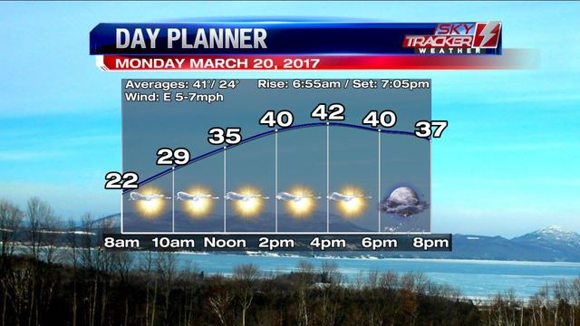 Weather: Spring With a Side of Winter (3/19/2017)