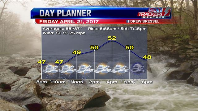 Weather: Wet to Start the Weekend, But Improving Conditions (4/21/17)