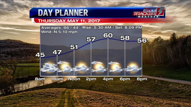 Weather: Quiet End to the Week, Soggy Weekend (5/11 AM)