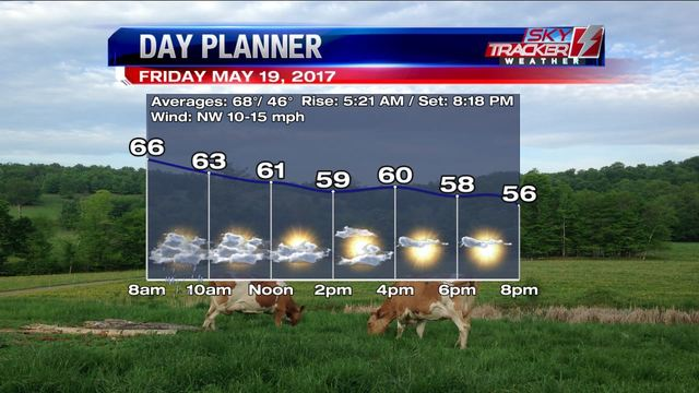 Weather: Cooler Air Settles In (5/19 AM)