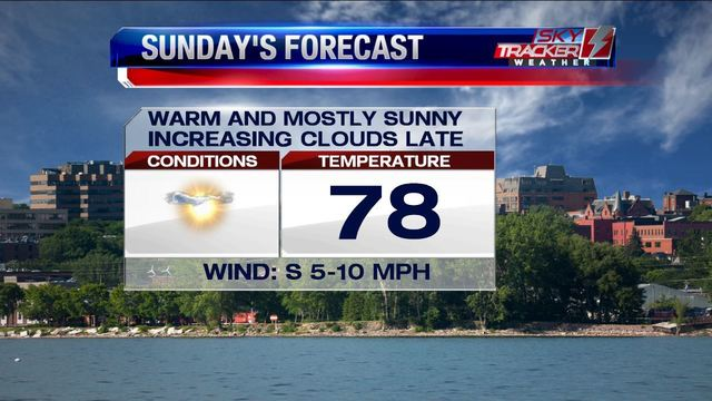 Weather: Another Beautiful Day Ahead, Then Clouds and Rain Return (5/27/17)