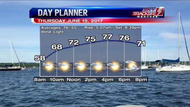 Weather: Dry and Cool Now, Heatin' Up Later! (6/14/2017)