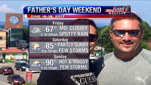 Weather: Clouds, Scattered Showers, and Cooler for Friday (6/16/17)