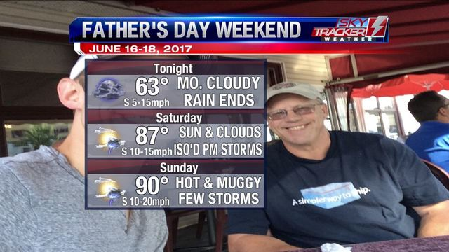 Weather: Father's Day Weekend - Hot & Humid (6/16/2017)