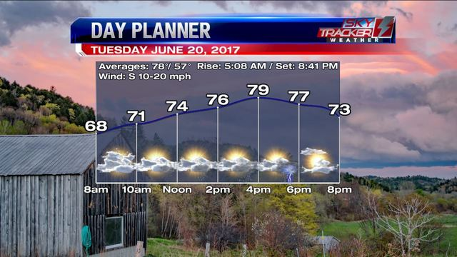 Weather: Dodging More Showers Tuesday (6/20 AM)