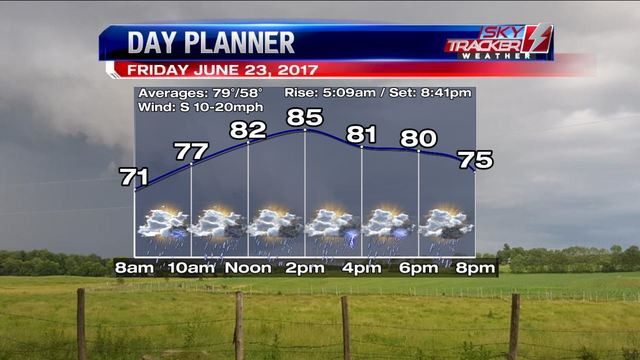Weather: Friday Storms, OK Weekend (6/22/2017)