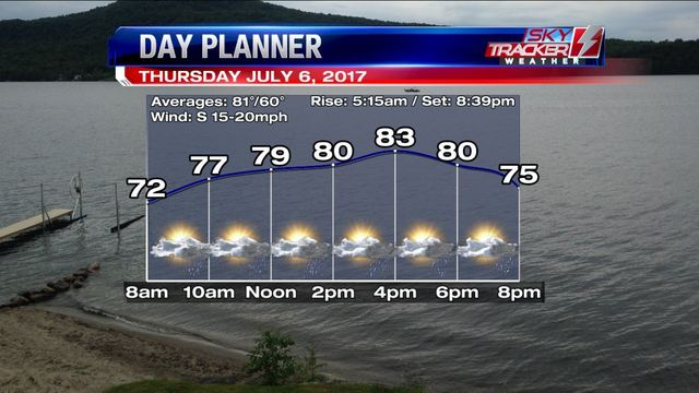 Weather: Perfection is Ending, Rain is Closer (7/5/2017)