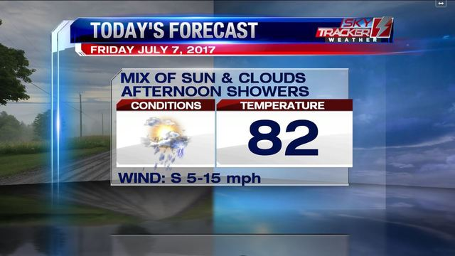 Heat and humidity Saturday with possible storms