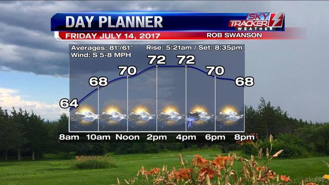 Weather: Summer Weather Returns from Summer Break by the End of the Weekend (7/14/17) A.M.