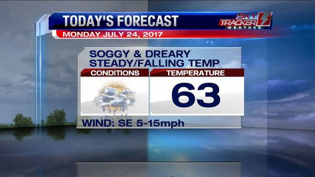 Weather: Unseasonably Cool & Soggy (7/24 AM)