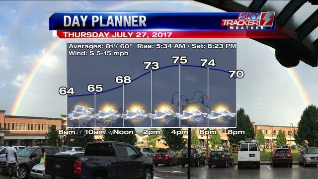 Weather: One More Soggy Day (7/27 AM)
