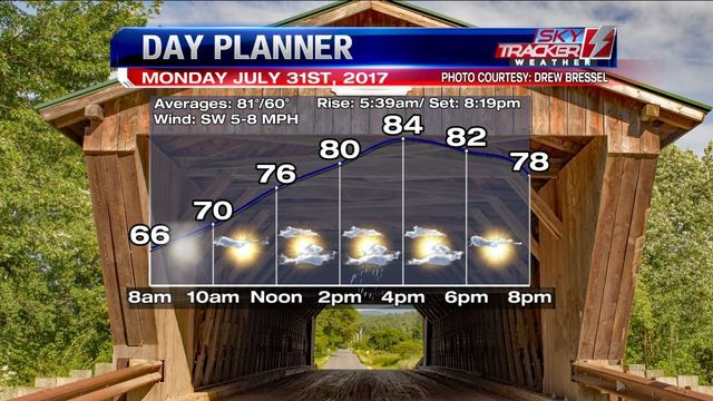 Weather: Warm, Sunny, Spot Afternoon Showers (7/31/17) A.M.
