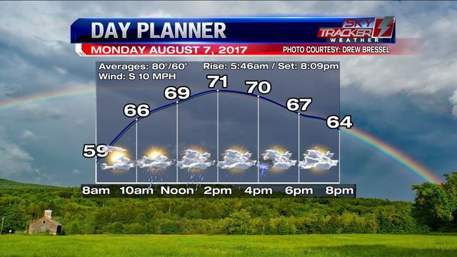 Weather: Showers with a Taste of Early Fall on Monday (8/6/17)