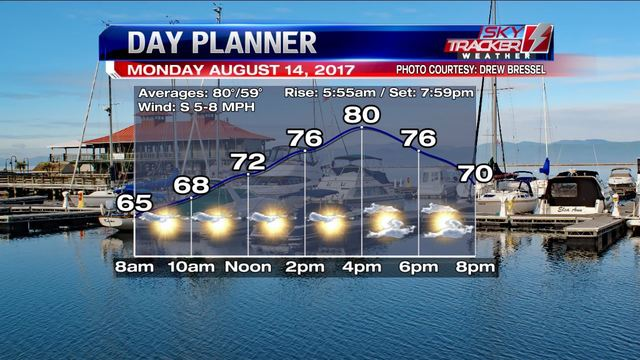 Weather: Perfect Summer Day Ahead (8/13/17)