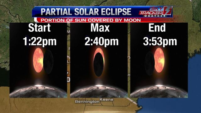 Sunny weather expected in St. Lawrence County for eclipse Monday