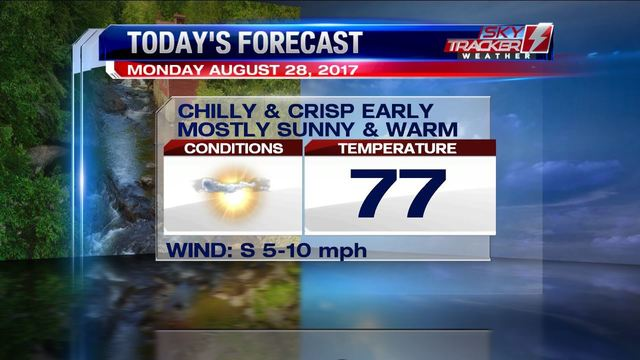 Weather: Quiet Start to the Week (8/28 AM)