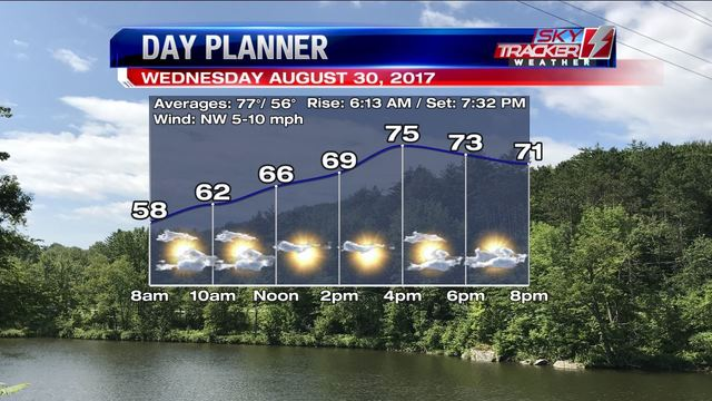 Weather: Back to School Forecast (8/30 AM)