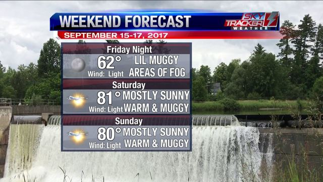 Weather: Summery Weekend (9/15/2017)