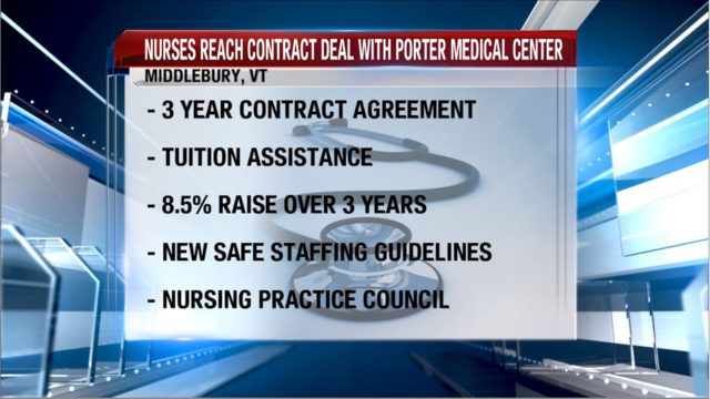 Porter Medical Center and Nurses' Union Reaches Contract Agreement