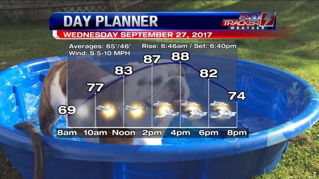 Weather: Summer Today, Fall Tomorrow (9/27/17) A.M.