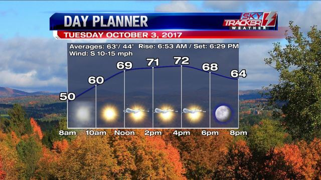 Weather: Just a Few More Quiet Days (10/3 AM)