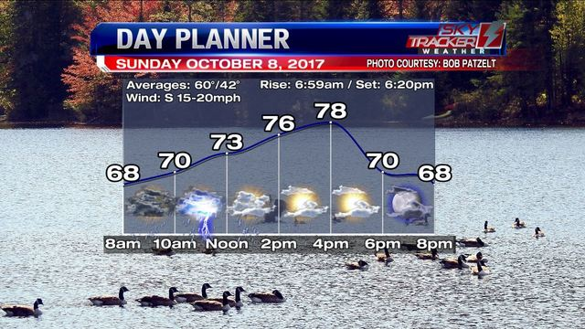 Weather: Sunday Starts Soggy, Followed by Partial Afternoon Sun (10/7/17)