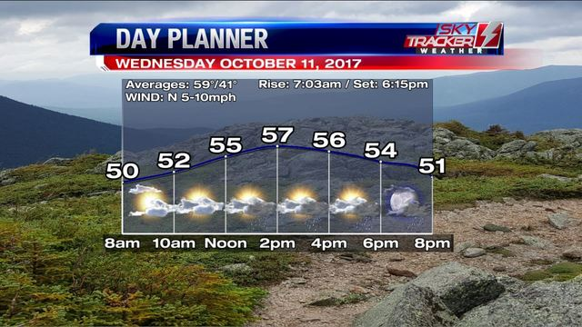 Weather: Antsy For Winter Yet? (10/10/2017)