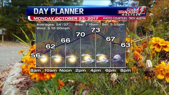 Sunday weather: Rainy morning, then scattered showers