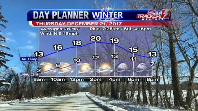Wintry Mess to Start Holiday Weekend, More Possible on Christmas