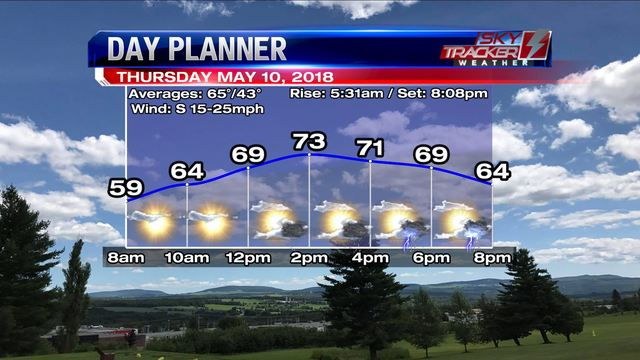 Weather: Cooler with a side of rain (5/9/2018)