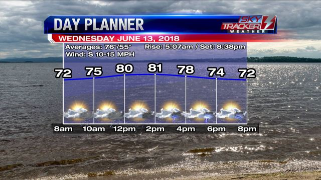 Weather: Wednesday storms, cooler Thursday (6/12/2018)