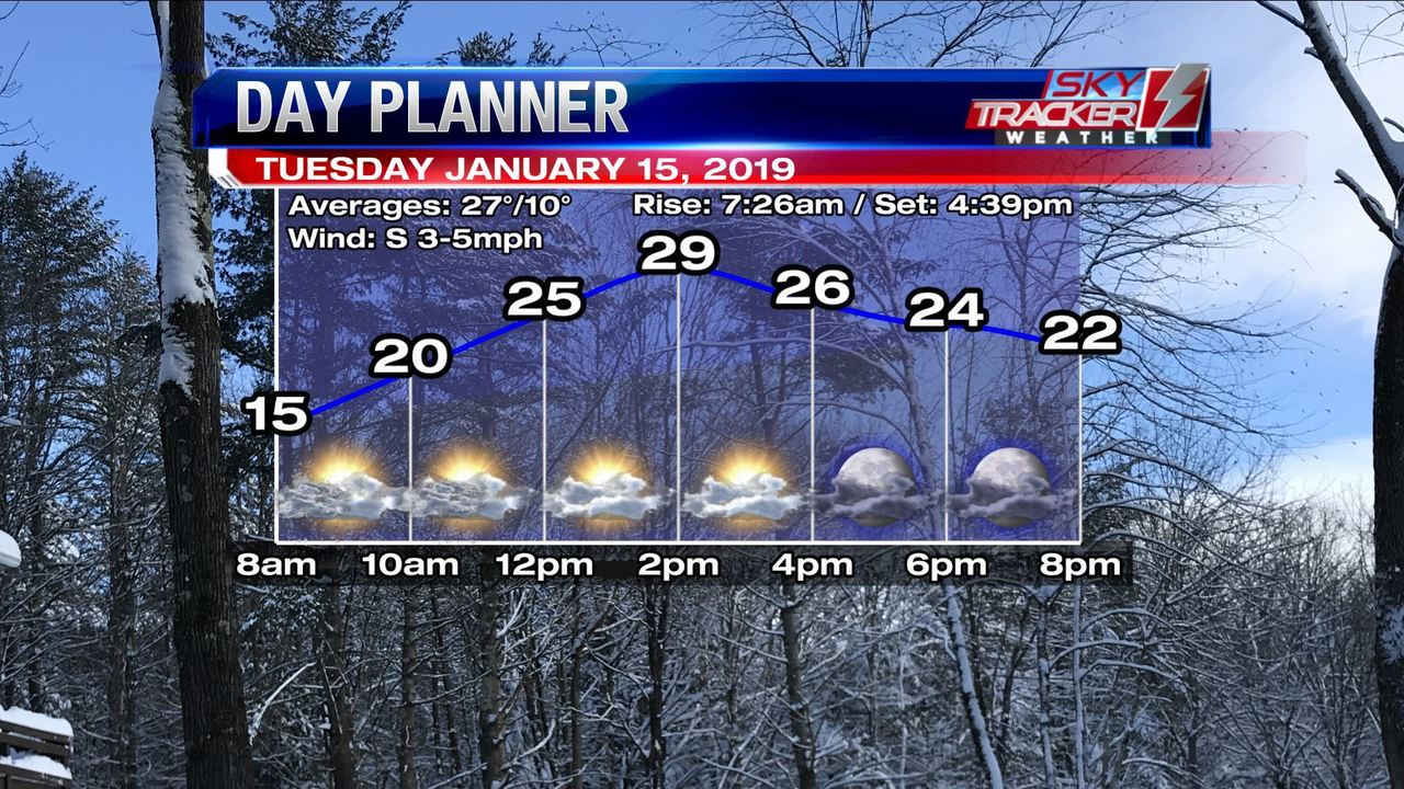 Weather: Quiet Tuesday, squally Wednesday (1/14/2019)