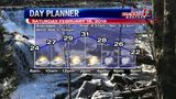 Weather: Colder with more sun (2/15/2019)
