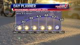 Weather: One more really cold night (3/26/2019)